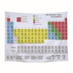 Оригинал Периодическая таблица элементов. Гобелен. Фон. Висячий ковер. Химия. Студенческая наука. Декор.