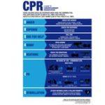 Оригинал Плавание Бассейн Spa CPR Sign Resuscitation Chart Предупреждающий знак безопасности ПВХ наклейка
