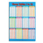 Оригинал Образовательные Таблицы умножения Times Math Posters для обучения детей