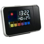 Оригинал Цифровой LCD цветной проекционный экран электронный Термометр таймер гигрометр