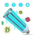 Оригинал              40 Вт 80 Вт Ультрафиолетовое бактерицидное Лампа LED UVC Лампа бытовой озон дезинфекции света 85-265 В